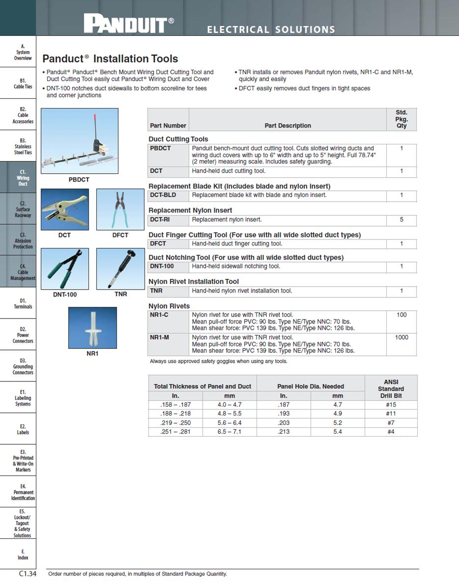 Panduct Installation Tools
