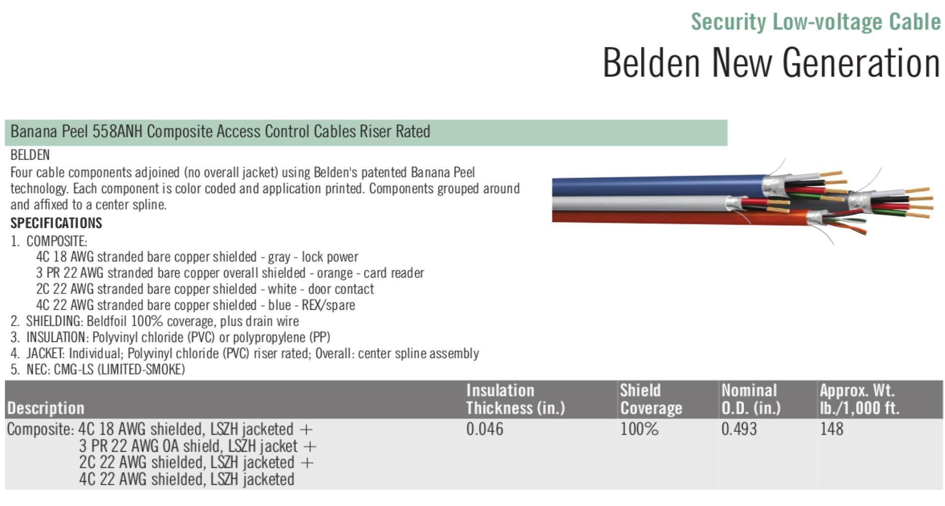 cat wiring diagram images belden banana l cable wiringwire us