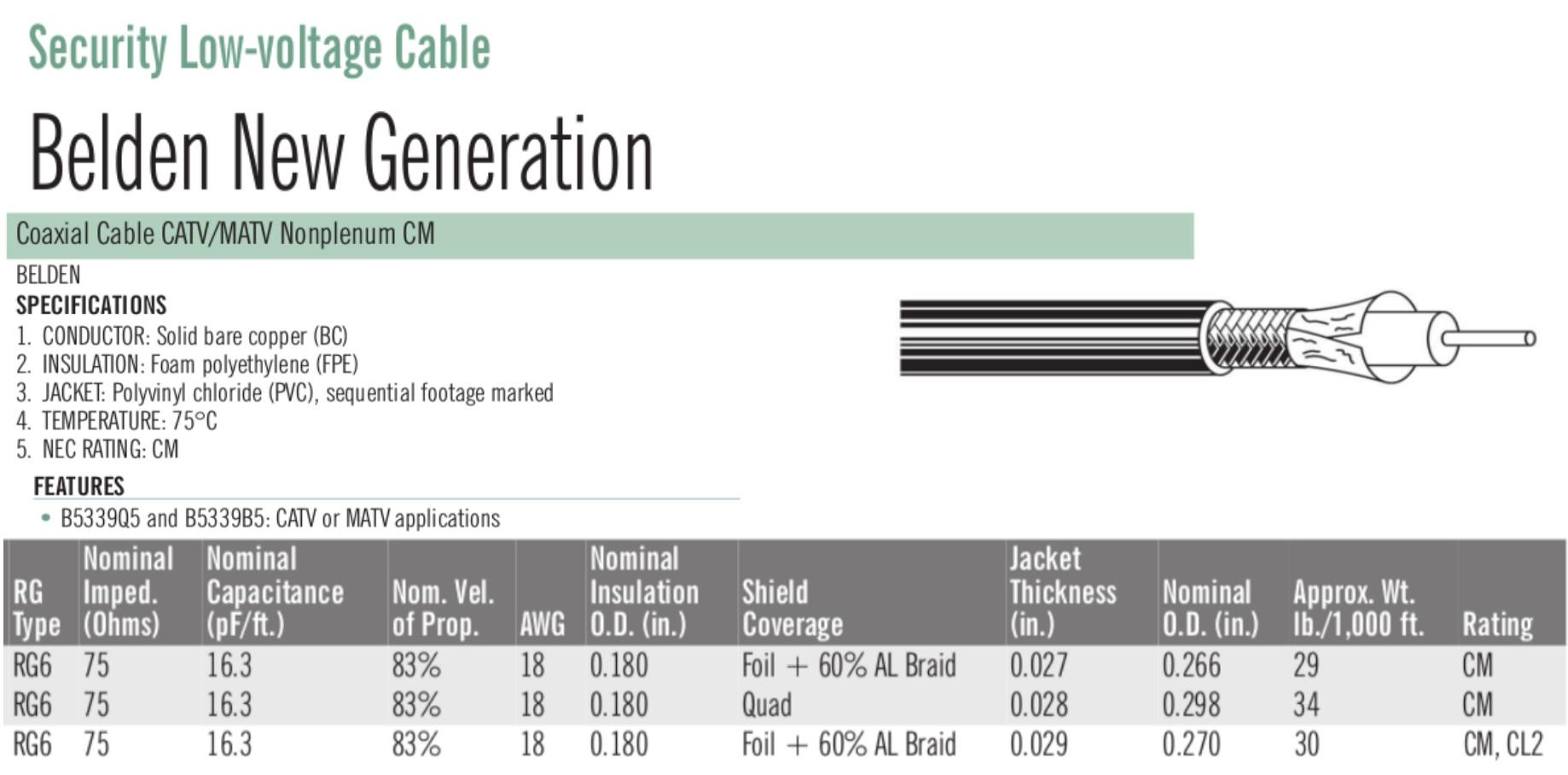 Pvc Vs Plenum Cable : Innovative trade center página de distribuidor
