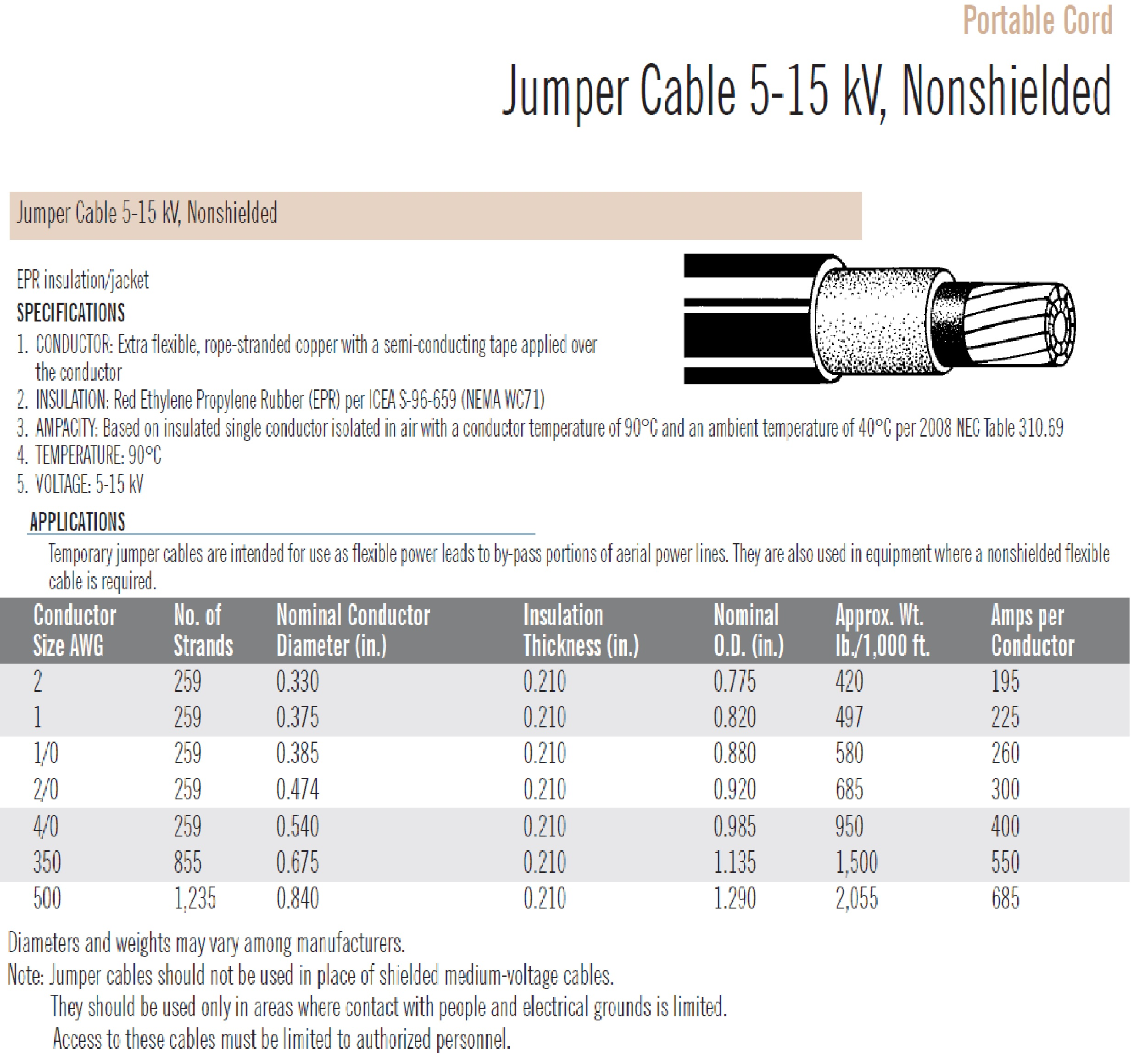 15kv cable ampacity table choice image wiring table and diagram 15kv cable ampacity table gallery wiring table and diagram sample 15kv cable ampacity table image collections keyboard keysfo Choice Image