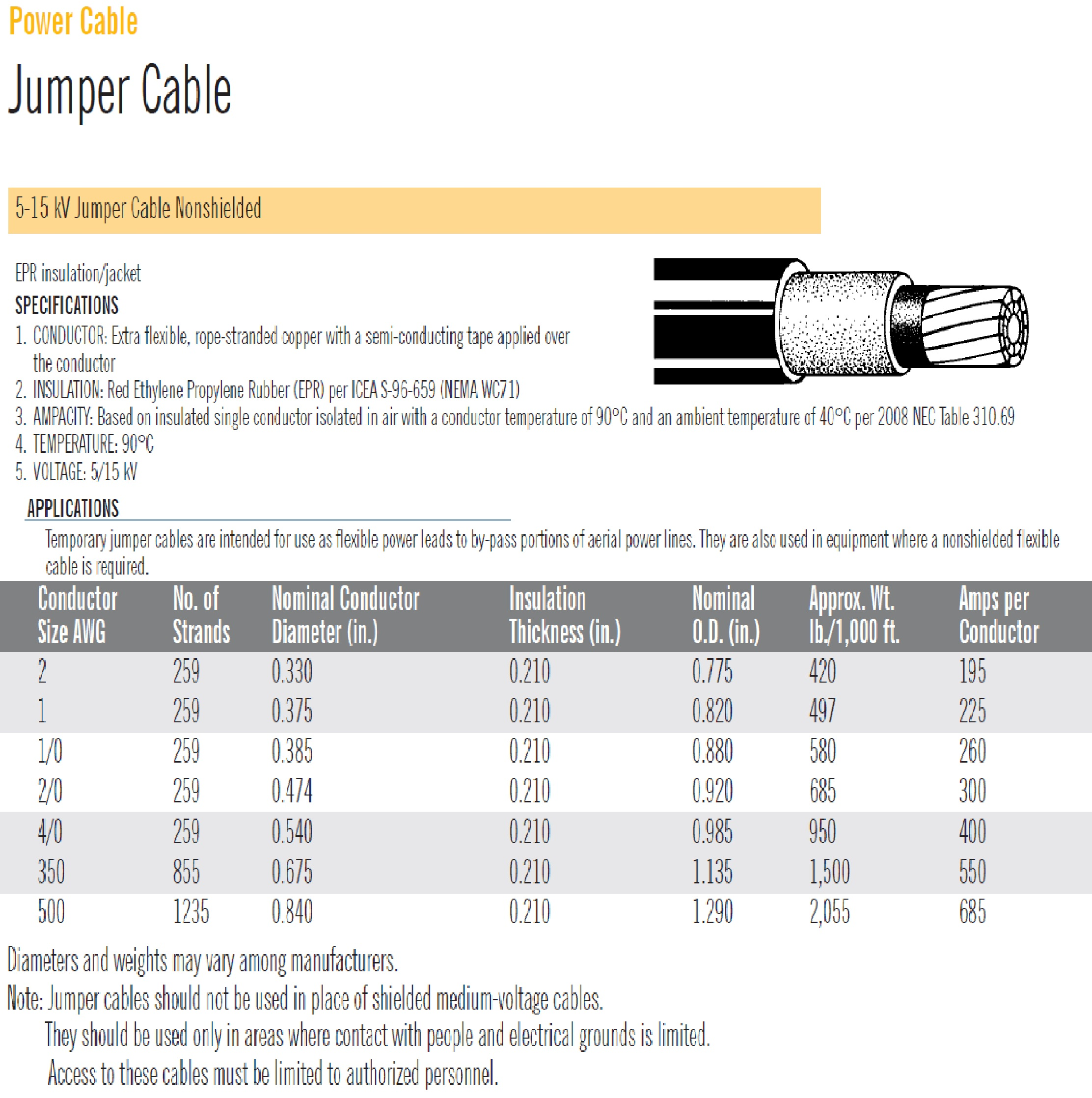 shielded ether cable wiring diagram shielded cable 22